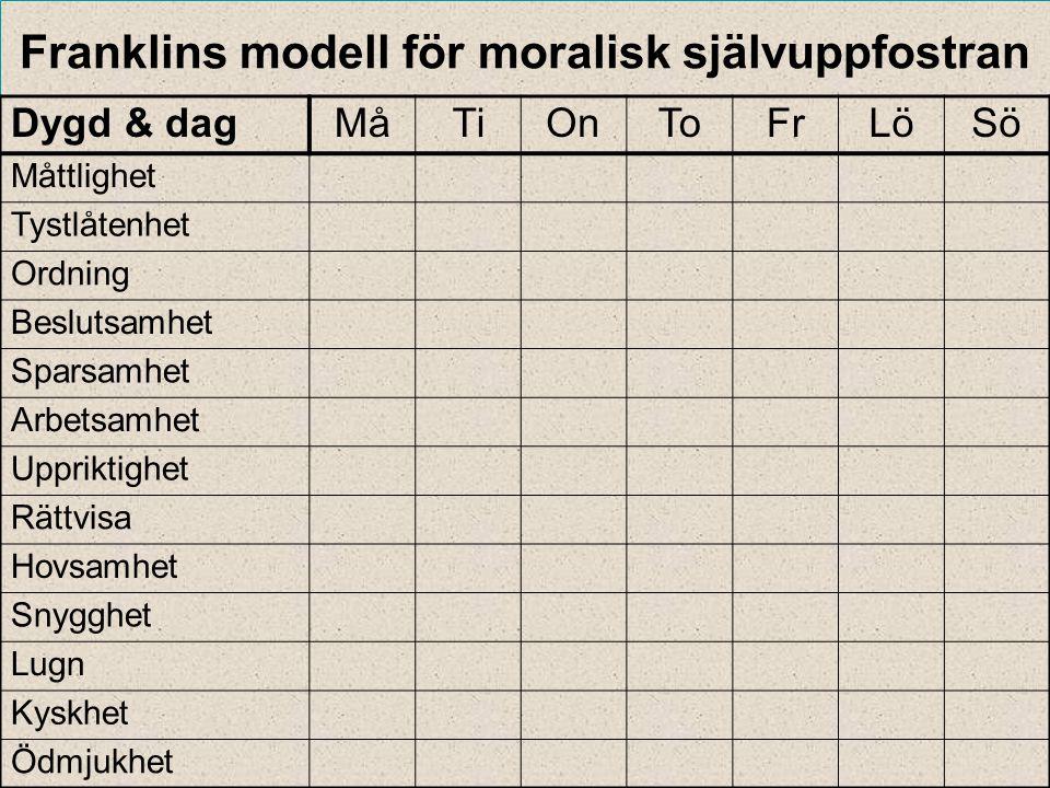 Franklins modell för moralisk självuppfostran Dygd & dagMåTiOnToFrLöSö Måttlighet Tystlåtenhet Ordning Beslutsamhet Sparsamhet Arbetsamhet Uppriktighe