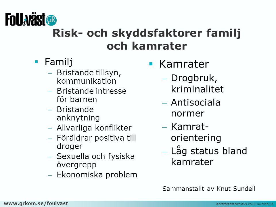 www.grkom.se/fouivast ©GÖTEBORGSREGIONENS KOMMUNALFÖRBUND Risk- och skyddsfaktorer familj och kamrater  Familj – Bristande tillsyn, kommunikation – B