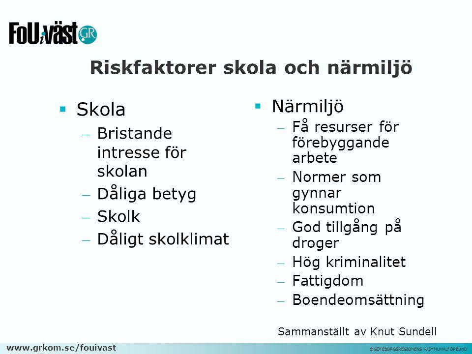 www.grkom.se/fouivast ©GÖTEBORGSREGIONENS KOMMUNALFÖRBUND Riskfaktorer skola och närmiljö  Skola – Bristande intresse för skolan – Dåliga betyg – Sko