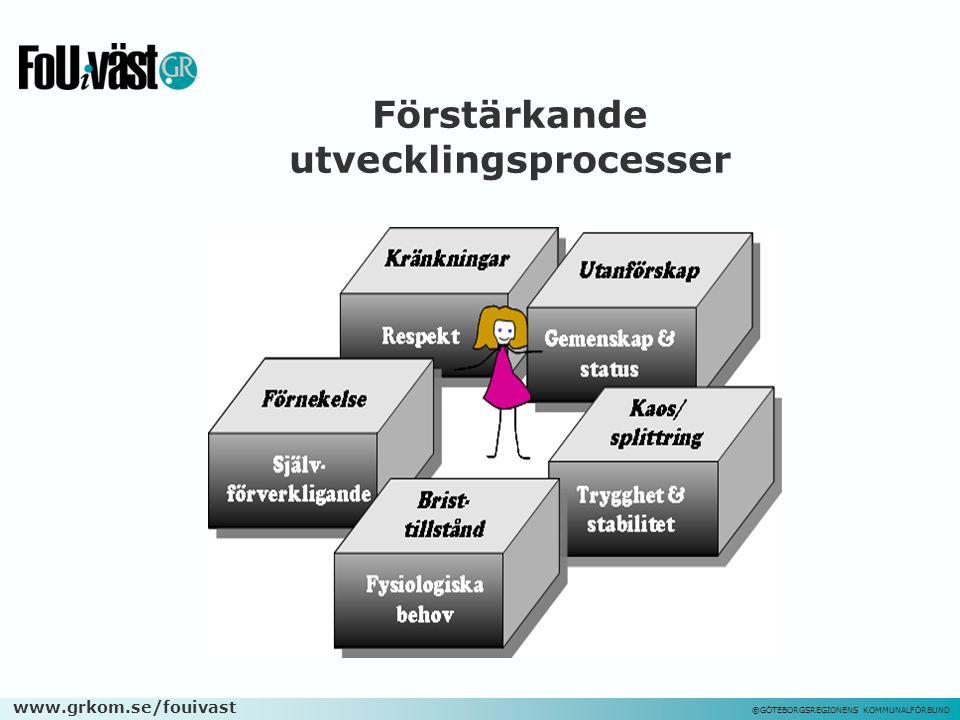 www.grkom.se/fouivast ©GÖTEBORGSREGIONENS KOMMUNALFÖRBUND Förstärkande utvecklingsprocesser