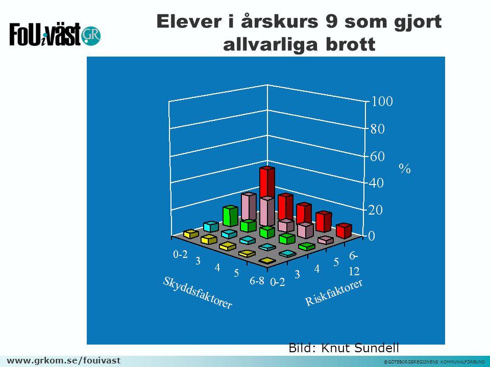 www.grkom.se/fouivast ©GÖTEBORGSREGIONENS KOMMUNALFÖRBUND Elever i årskurs 9 som gjort allvarliga brott Bild: Knut Sundell