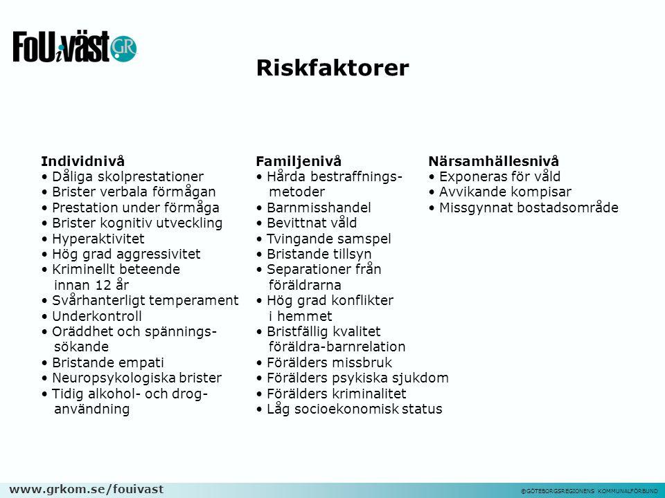 www.grkom.se/fouivast ©GÖTEBORGSREGIONENS KOMMUNALFÖRBUND Riskfaktorer Individnivå • Dåliga skolprestationer • Brister verbala förmågan • Prestation u