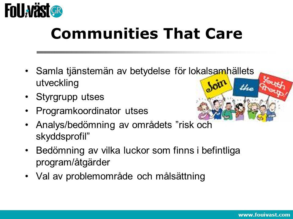 www.fouivast.com Communities That Care •Samla tjänstemän av betydelse för lokalsamhällets utveckling •Styrgrupp utses •Programkoordinator utses •Analy
