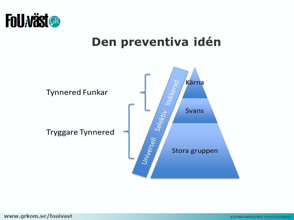 www.grkom.se/fouivast ©GÖTEBORGSREGIONENS KOMMUNALFÖRBUND Den preventiva idén