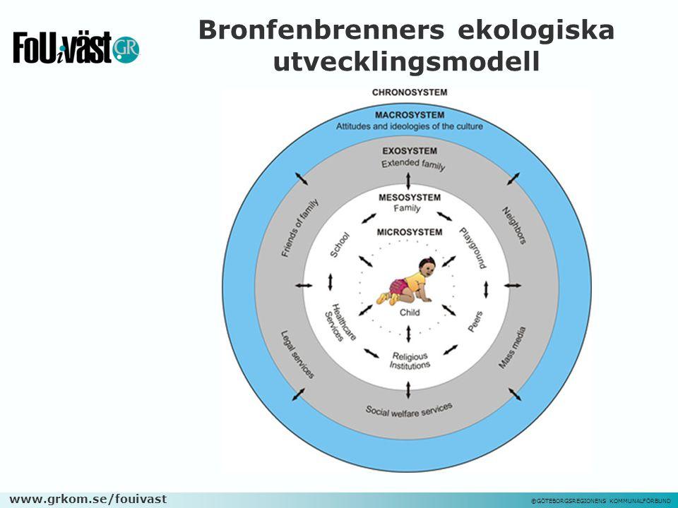 www.grkom.se/fouivast ©GÖTEBORGSREGIONENS KOMMUNALFÖRBUND Viktiga gemensamma faktorer i förändringsarbete  Trovärdiga vägar  Understödja hopp  Se en väg som möjlig, attraktiv och tydlig  Understödjande sociala sammanhang  Yrkesskicklighet hos behandlare  Hållbar allians för förändring,  Relationen: inkännande och adekvat - viktig under viss period och för vissa ändamål  Tilltro till den egna modellen  Tilltro till behandlare  Någon form av sammanhållande rational i behandlingen  Externa omständigheter som bostad, arbete, sysselsättning Efter: Wampold, 2001.