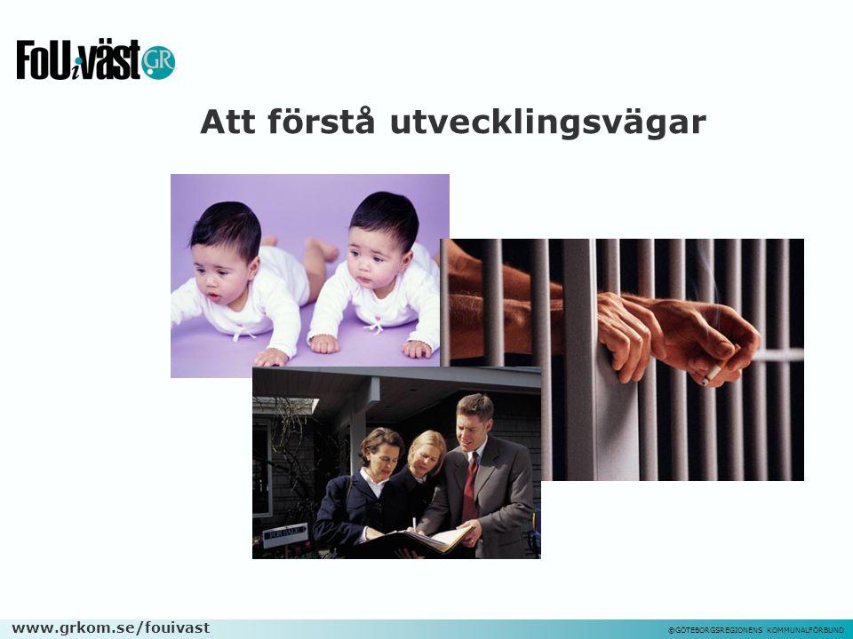 www.grkom.se/fouivast ©GÖTEBORGSREGIONENS KOMMUNALFÖRBUND Man kan skulle starta med någon form av undersökning…  Att ställa frågor 1.Vad behöver vi ta reda på för att kunna planera vår satsning.