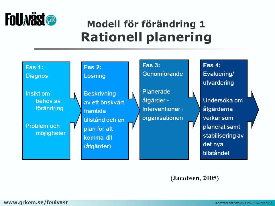 www.grkom.se/fouivast ©GÖTEBORGSREGIONENS KOMMUNALFÖRBUND Modell för förändring 1 Rationell planering Fas 2: Lösning Beskrivning av ett önskvärt framt