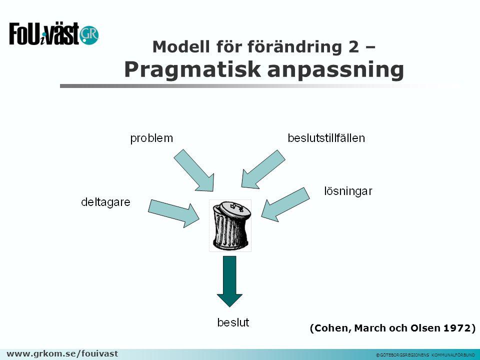 www.grkom.se/fouivast ©GÖTEBORGSREGIONENS KOMMUNALFÖRBUND Modell för förändring 2 – Pragmatisk anpassning (Cohen, March och Olsen 1972)