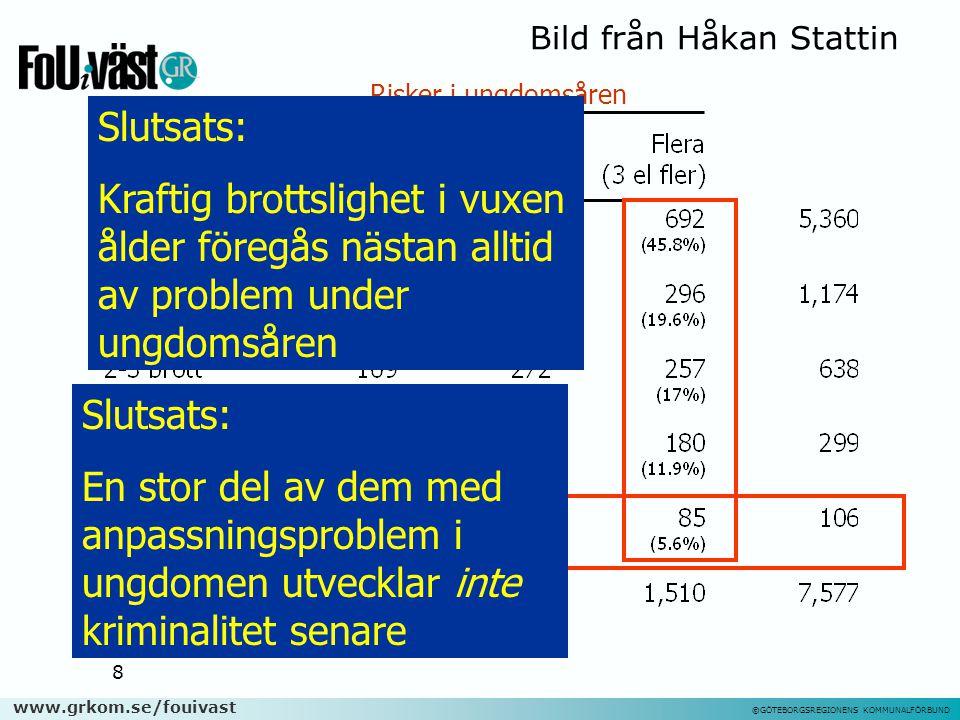 www.grkom.se/fouivast ©GÖTEBORGSREGIONENS KOMMUNALFÖRBUND Primärt Sekundärt Tertiärt