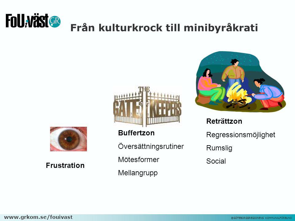 www.grkom.se/fouivast ©GÖTEBORGSREGIONENS KOMMUNALFÖRBUND Från kulturkrock till minibyråkrati Buffertzon Översättningsrutiner Mötesformer Mellangrupp