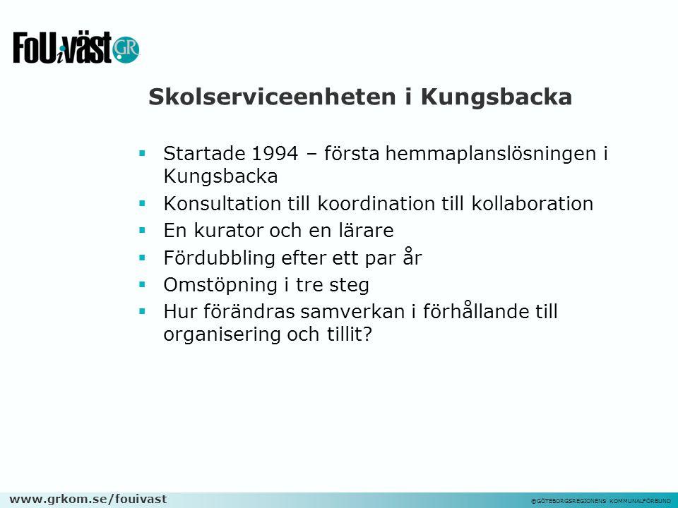 www.grkom.se/fouivast ©GÖTEBORGSREGIONENS KOMMUNALFÖRBUND Skolserviceenheten i Kungsbacka  Startade 1994 – första hemmaplanslösningen i Kungsbacka 