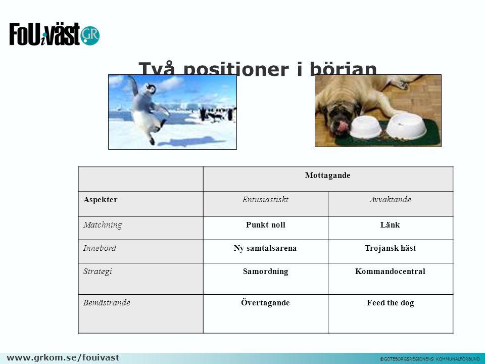 www.grkom.se/fouivast ©GÖTEBORGSREGIONENS KOMMUNALFÖRBUND Två positioner i början Mottagande AspekterEntusiastisktAvvaktande MatchningPunkt nollLänk I