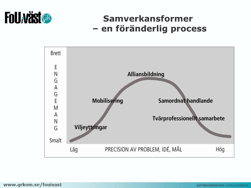 www.grkom.se/fouivast ©GÖTEBORGSREGIONENS KOMMUNALFÖRBUND Samverkansformer – en föränderlig process