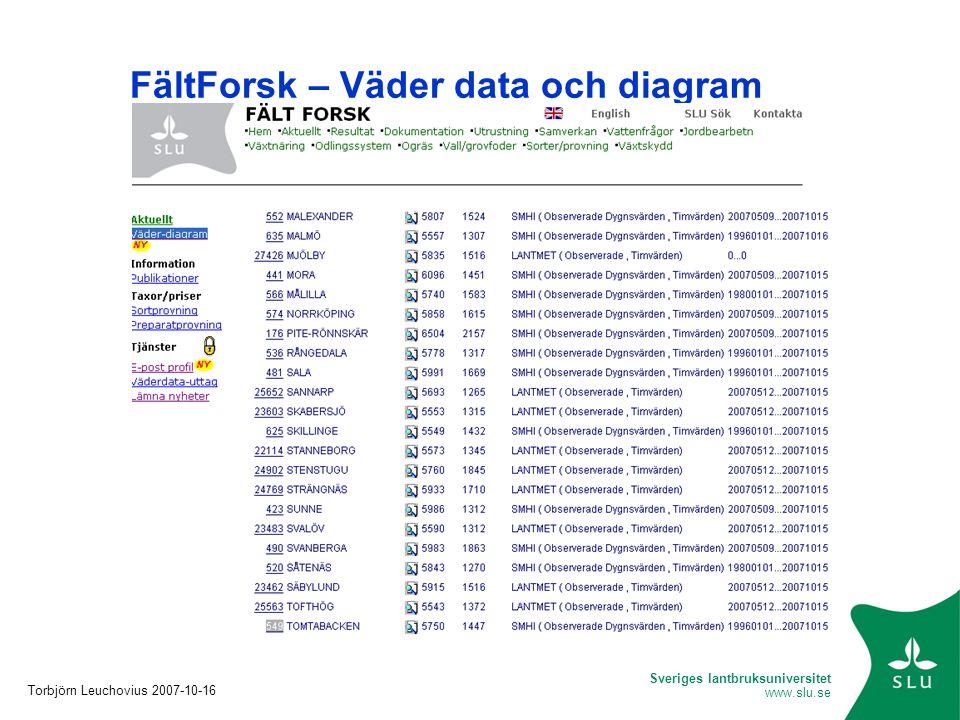 Sveriges lantbruksuniversitet www.slu.se FältForsk – Väder data och diagram Torbjörn Leuchovius 2007-10-16