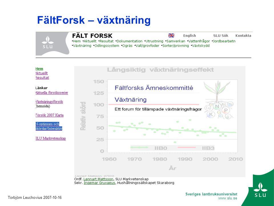 Sveriges lantbruksuniversitet www.slu.se FältForsk – växtnäring Torbjörn Leuchovius 2007-10-16