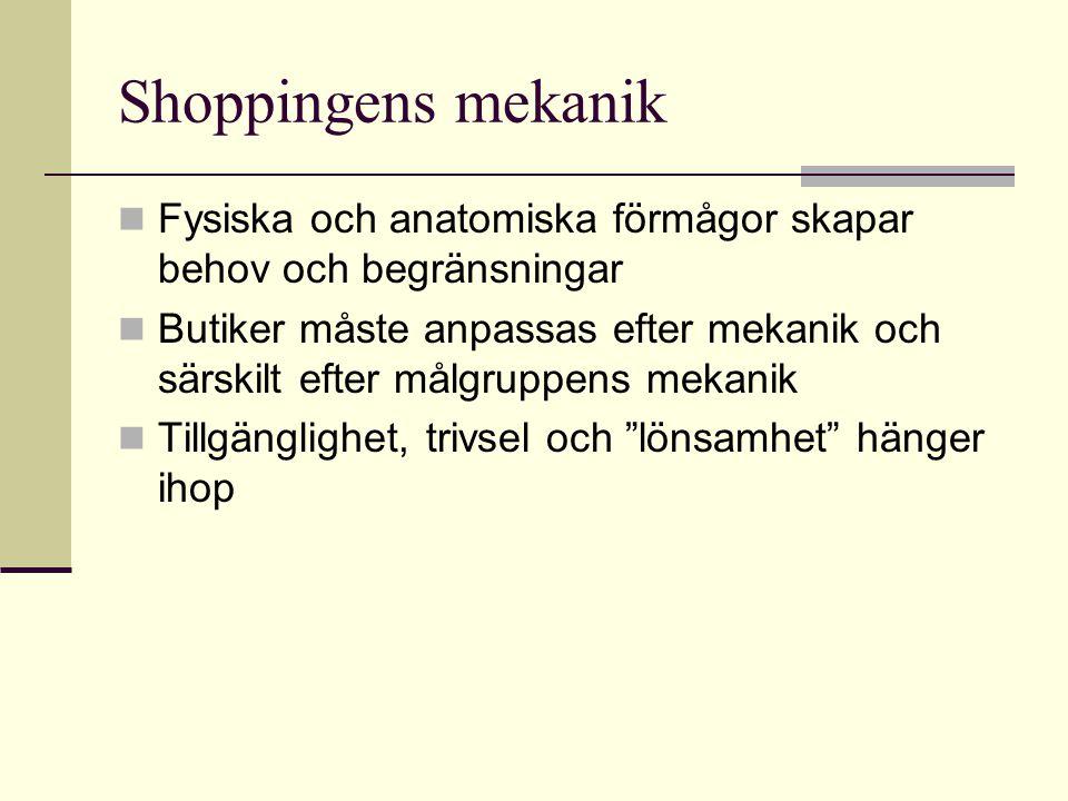 Shoppingens mekanik  Fysiska och anatomiska förmågor skapar behov och begränsningar  Butiker måste anpassas efter mekanik och särskilt efter målgrup