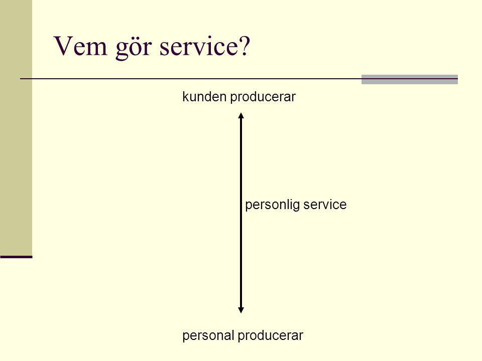 Vem gör service? kunden producerar personal producerar personlig service