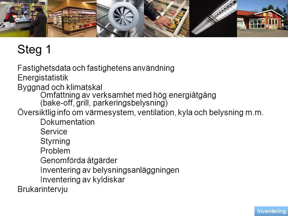 Steg 1 Fastighetsdata och fastighetens användning Energistatistik Byggnad och klimatskal Omfattning av verksamhet med hög energiåtgång (bake-off, gril