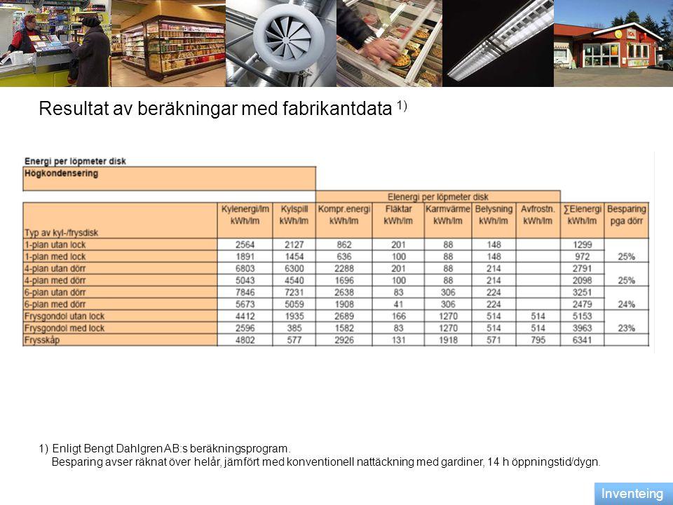Resultat av beräkningar med fabrikantdata 1) Magnus har en tabell Inventeing 1) Enligt Bengt Dahlgren AB:s beräkningsprogram. Besparing avser räknat ö