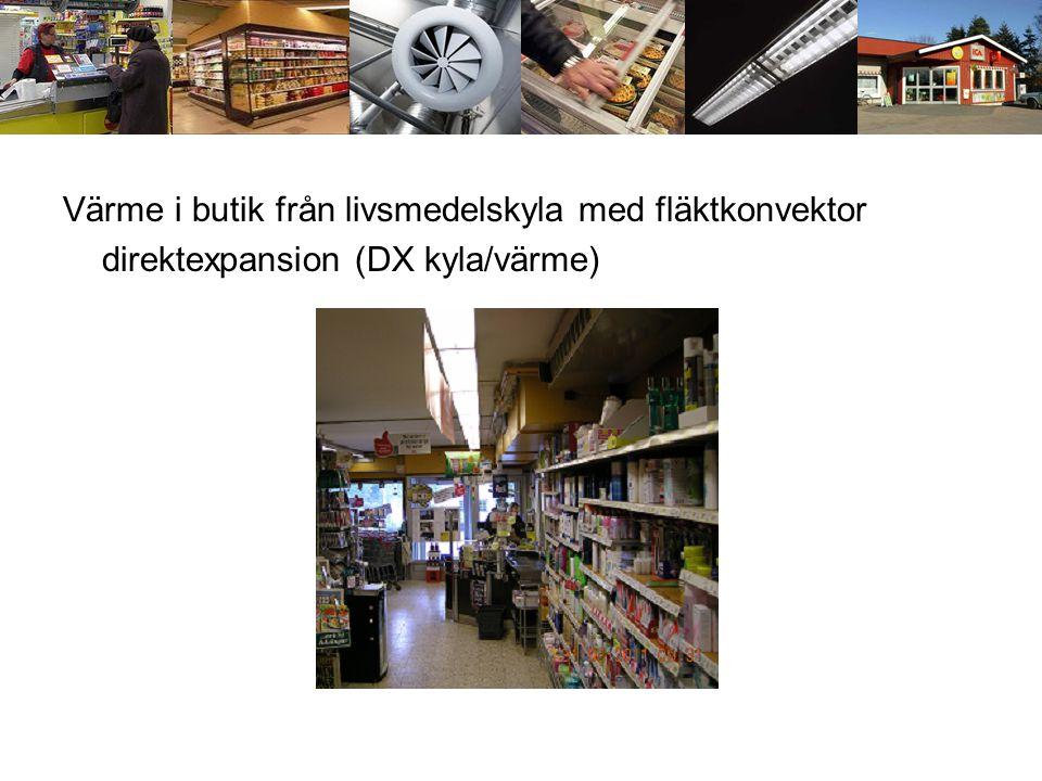 Värme i butik från livsmedelskyla med fläktkonvektor direktexpansion (DX kyla/värme)