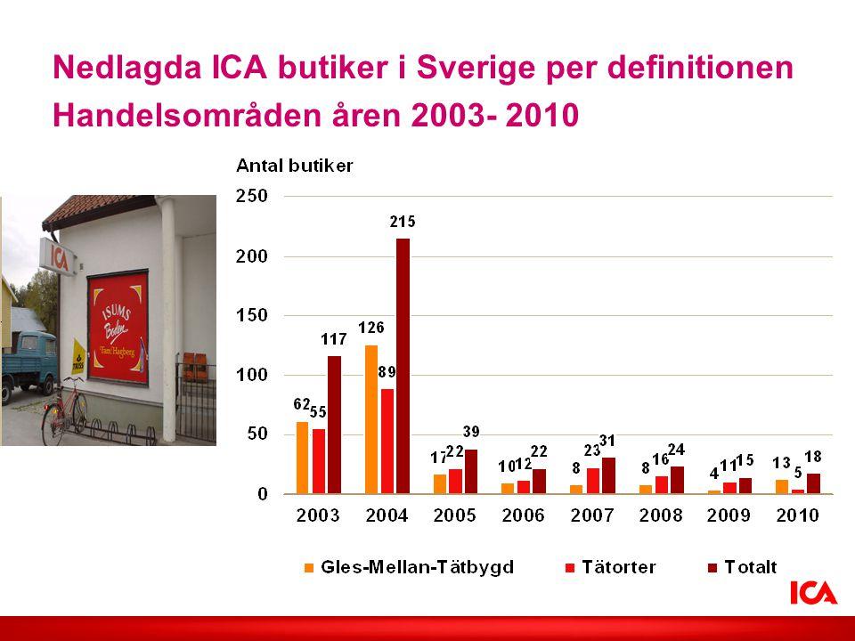 Nedlagda ICA butiker i Sverige per definitionen Handelsområden åren 2003- 2010 Lägg in valfri bild
