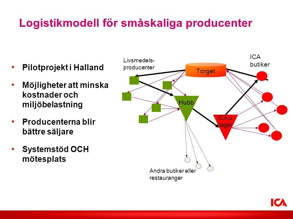 Logistikmodell för småskaliga producenter • Pilotprojekt i Halland • Möjligheter att minska kostnader och miljöbelastning • Producenterna blir bättre