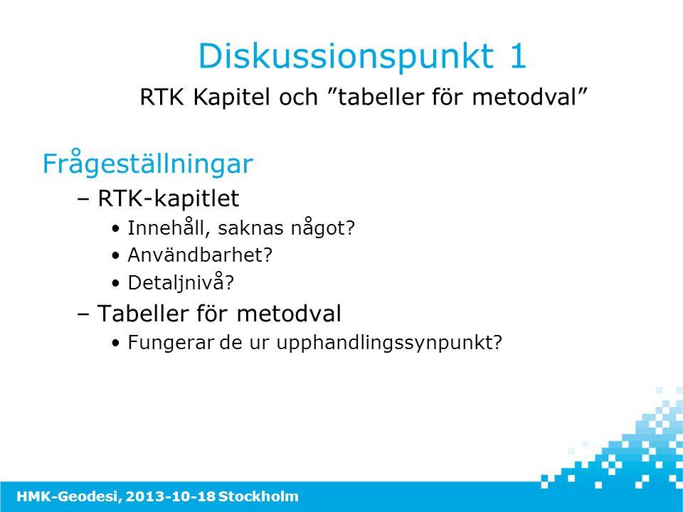 Frågeställningar –RTK-kapitlet •Innehåll, saknas något? •Användbarhet? •Detaljnivå? –Tabeller för metodval •Fungerar de ur upphandlingssynpunkt? HMK-G
