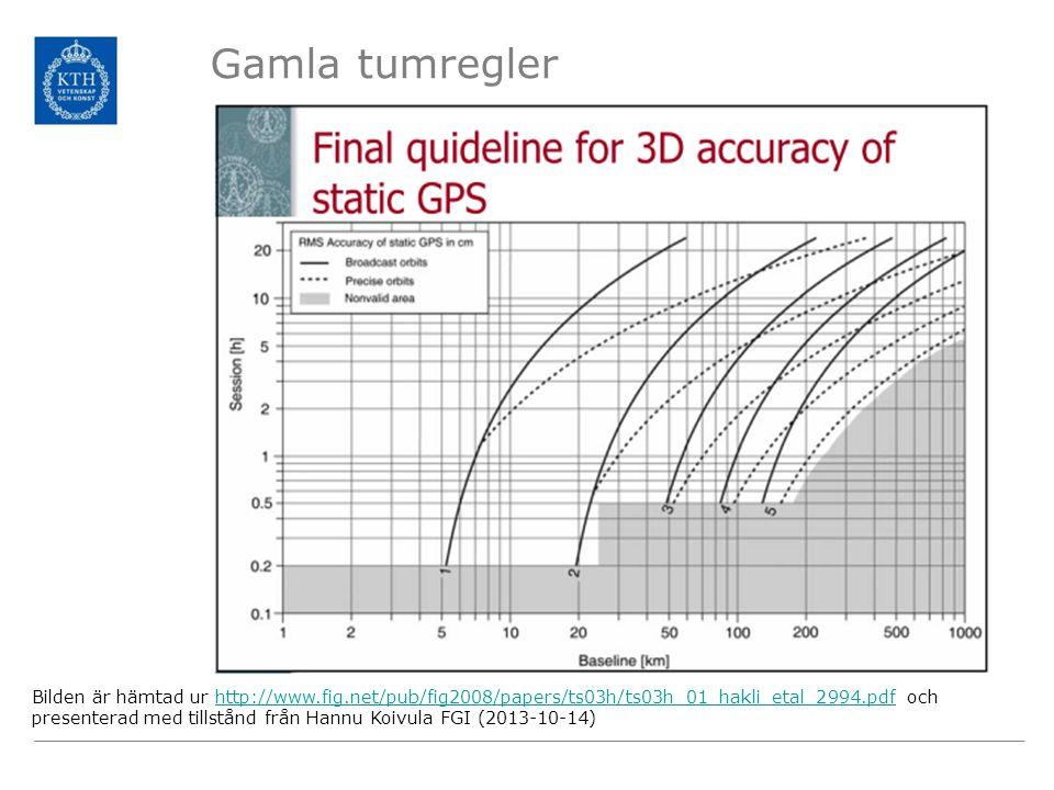 Gamla tumregler Mätning och baslinjeberäkning •Avstånd påverkar resultatet L •Observationstiden påverkarT Tumregel: Statisk mätning: 30min + 3 min/km