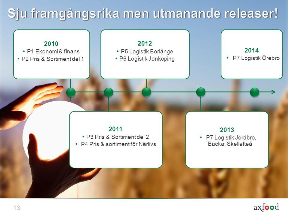 2012 • P5 Logistik Borlänge • P6 Logistik Jönköping 2011 • P3 Pris & Sortiment del 2 • P4 Pris & sortiment för Närlivs 2013 • P7 Logistik Jordbro, Bac