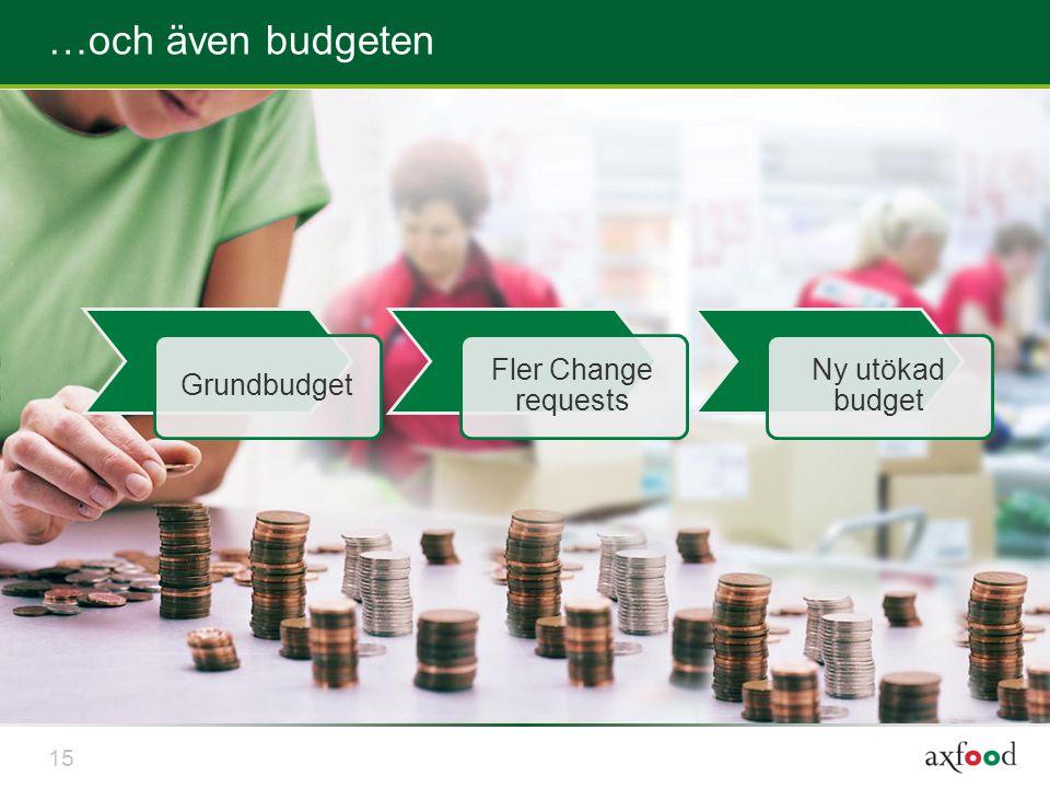 …och även budgeten Grundbudget Fler Change requests Ny utökad budget 15