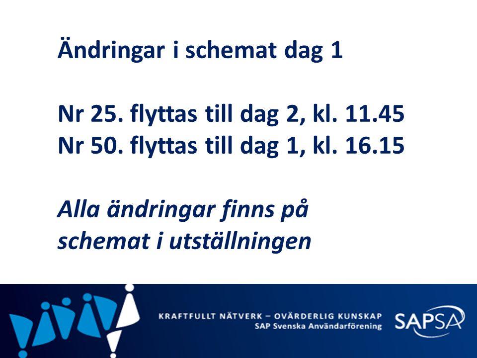 Ändringar i schemat dag 1 Nr 25. flyttas till dag 2, kl. 11.45 Nr 50. flyttas till dag 1, kl. 16.15 Alla ändringar finns på schemat i utställningen