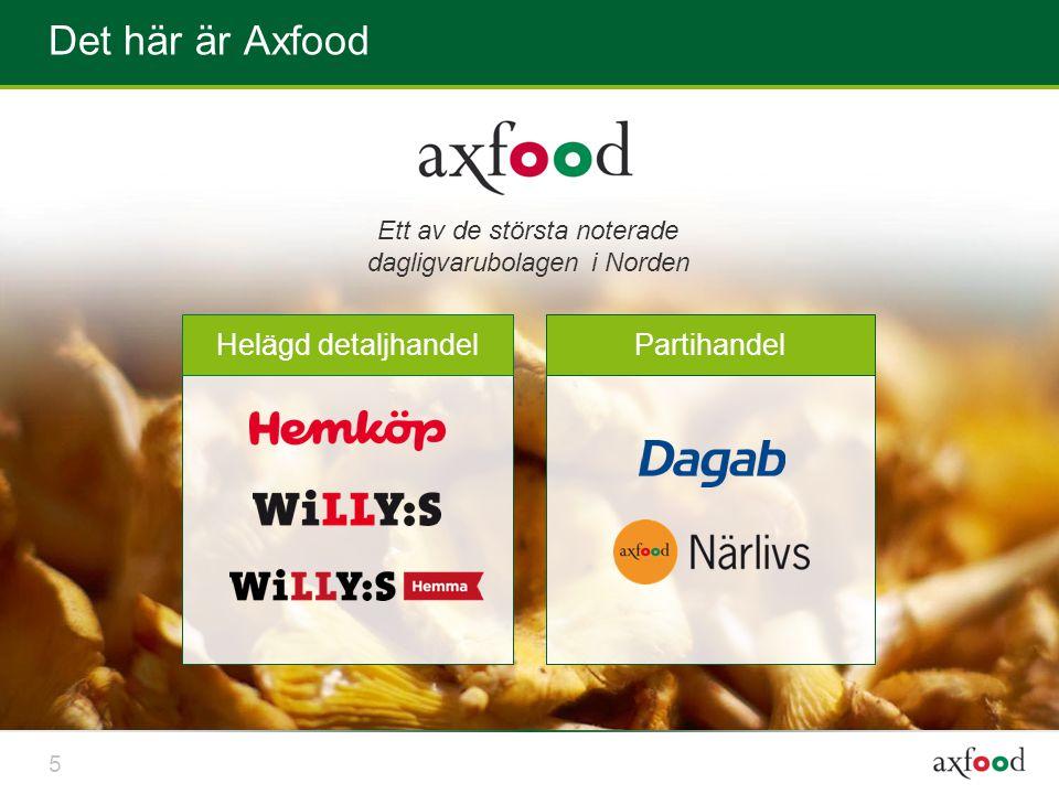 Partihandel Det här är Axfood Ett av de största noterade dagligvarubolagen i Norden Helägd detaljhandel 5