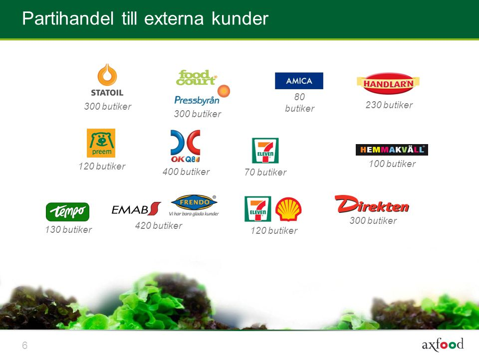Partihandel till externa kunder 100 butiker 300 butiker 230 butiker 300 butiker 70 butiker120 butiker 400 butiker 120 butiker 420 butiker 300 butiker