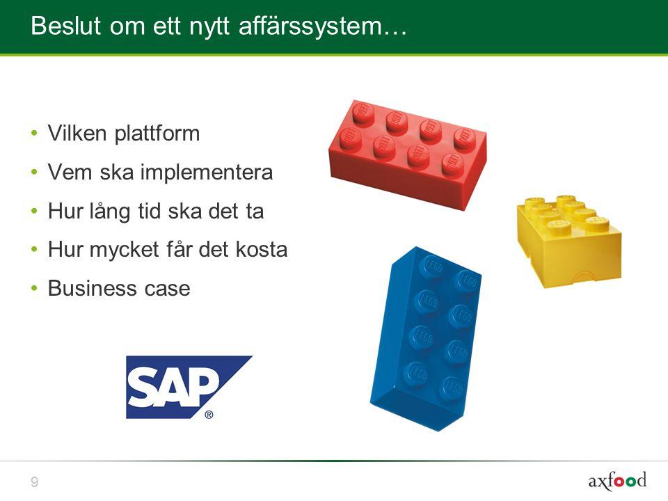 Beslut om ett nytt affärssystem… •Vilken plattform •Vem ska implementera •Hur lång tid ska det ta •Hur mycket får det kosta •Business case 9
