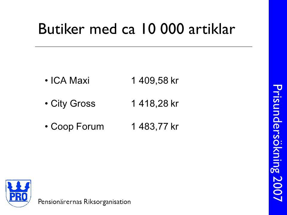 Prisundersökning 2007 Pensionärernas Riksorganisation • ICA Maxi1 409,58 kr • City Gross1 418,28 kr • Coop Forum1 483,77 kr Butiker med ca 10 000 artiklar