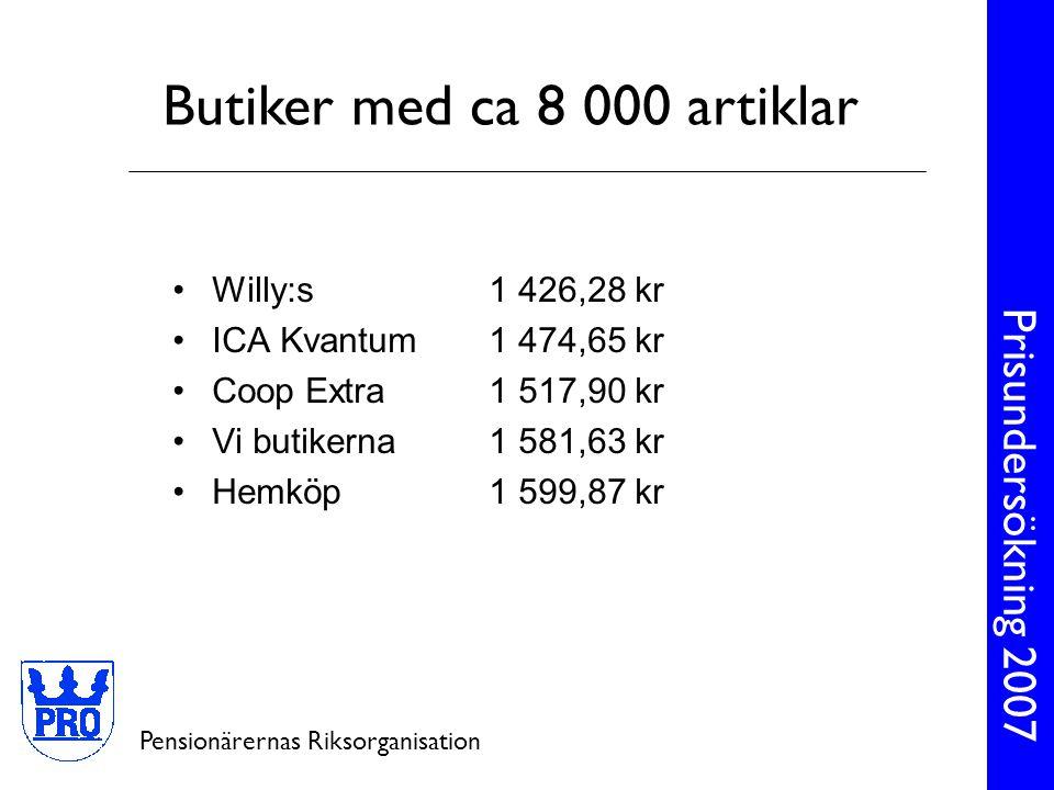 Prisundersökning 2007 Pensionärernas Riksorganisation •ICA Nära 1 579,42 kr •Coop Nära 1 722,95 kr •Willy:s Hemma 1 528,77 kr Butiker med ca 3 500 artiklar