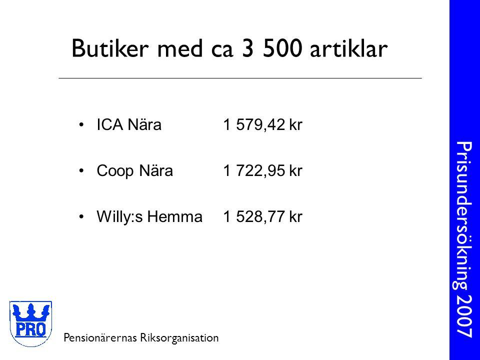 Prisundersökning 2007 Pensionärernas Riksorganisation •ICA Nära 1 579,42 kr •Coop Nära 1 722,95 kr •Willy:s Hemma 1 528,77 kr Butiker med ca 3 500 art