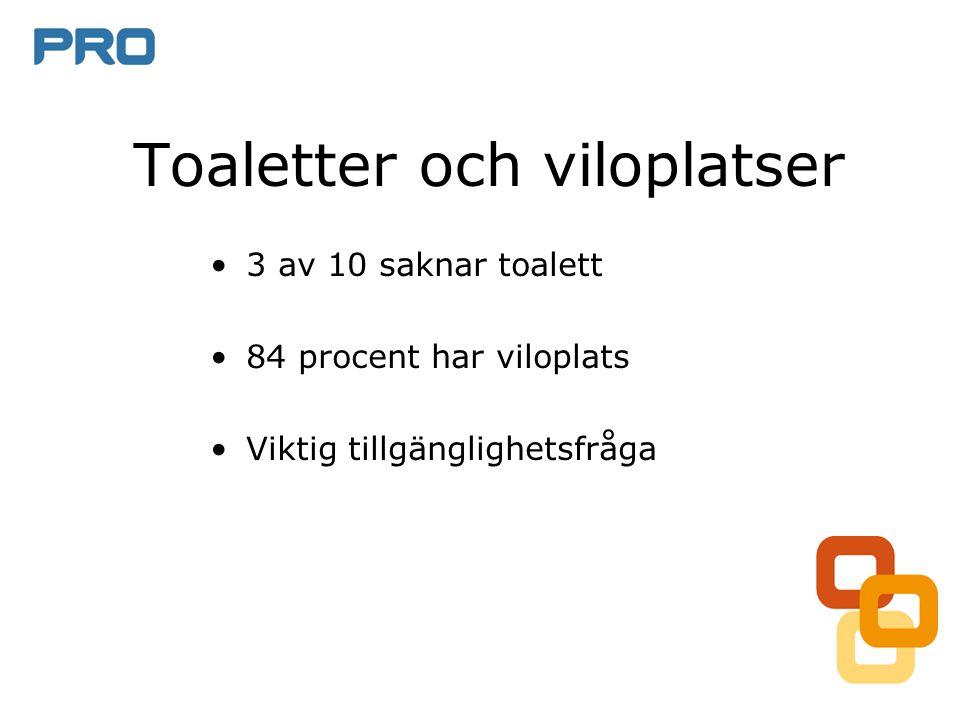 Toaletter och viloplatser •3 av 10 saknar toalett •84 procent har viloplats •Viktig tillgänglighetsfråga
