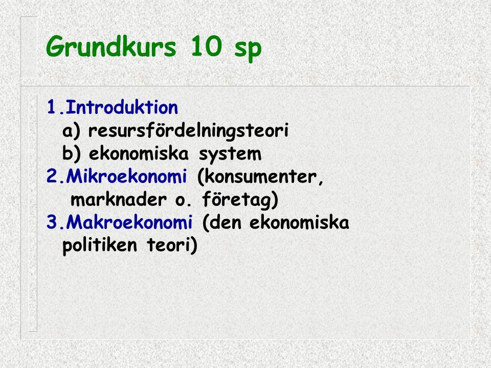 1.Introduktion a) resursfördelningsteori b) ekonomiska system 2.Mikroekonomi (konsumenter, marknader o. företag) 3.Makroekonomi (den ekonomiska politi