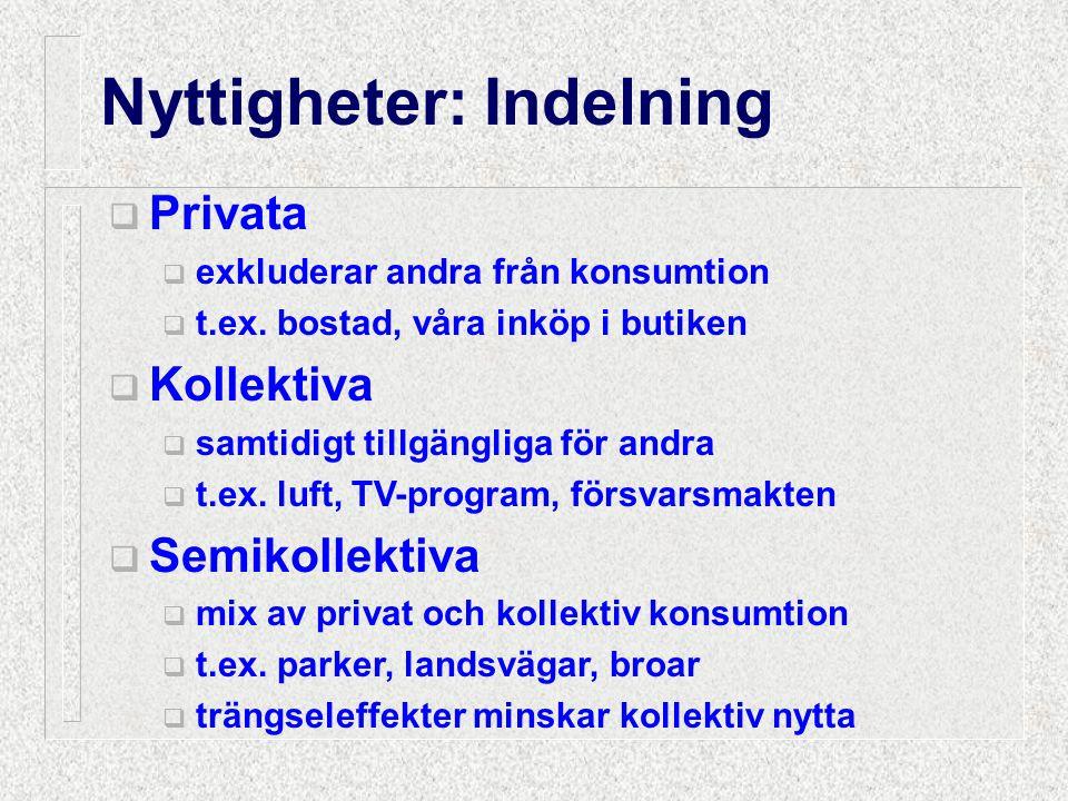 Privata  exkluderar andra från konsumtion  t.ex. bostad, våra inköp i butiken  Kollektiva  samtidigt tillgängliga för andra  t.ex. luft, TV-pro