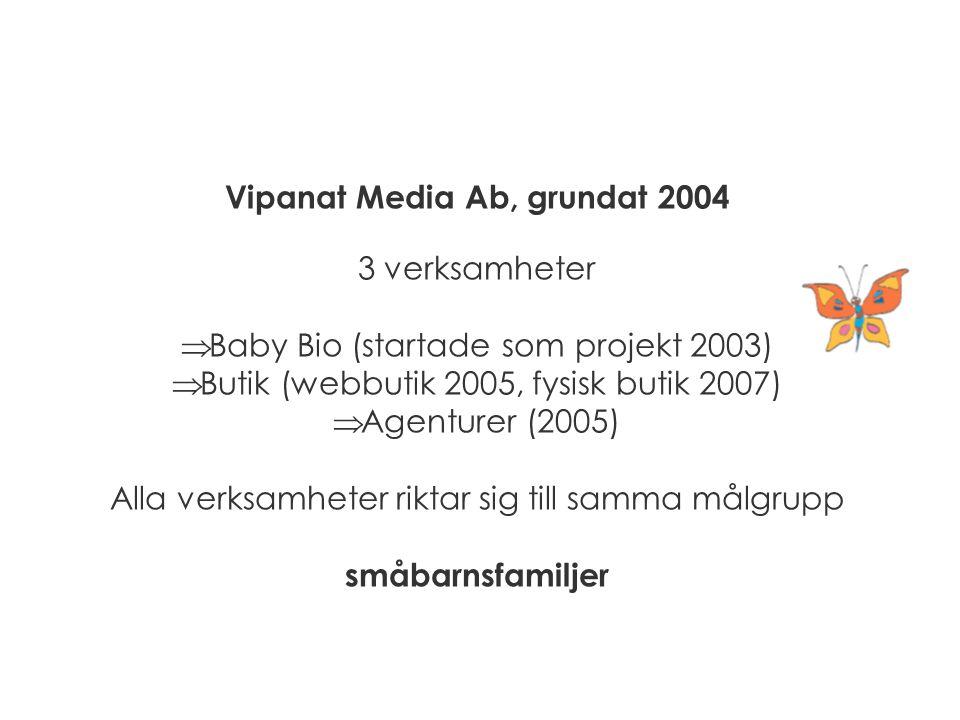 Vipanat Media Ab, grundat 2004 3 verksamheter  Baby Bio (startade som projekt 2003)  Butik (webbutik 2005, fysisk butik 2007)  Agenturer (2005) Alla verksamheter riktar sig till samma målgrupp småbarnsfamiljer