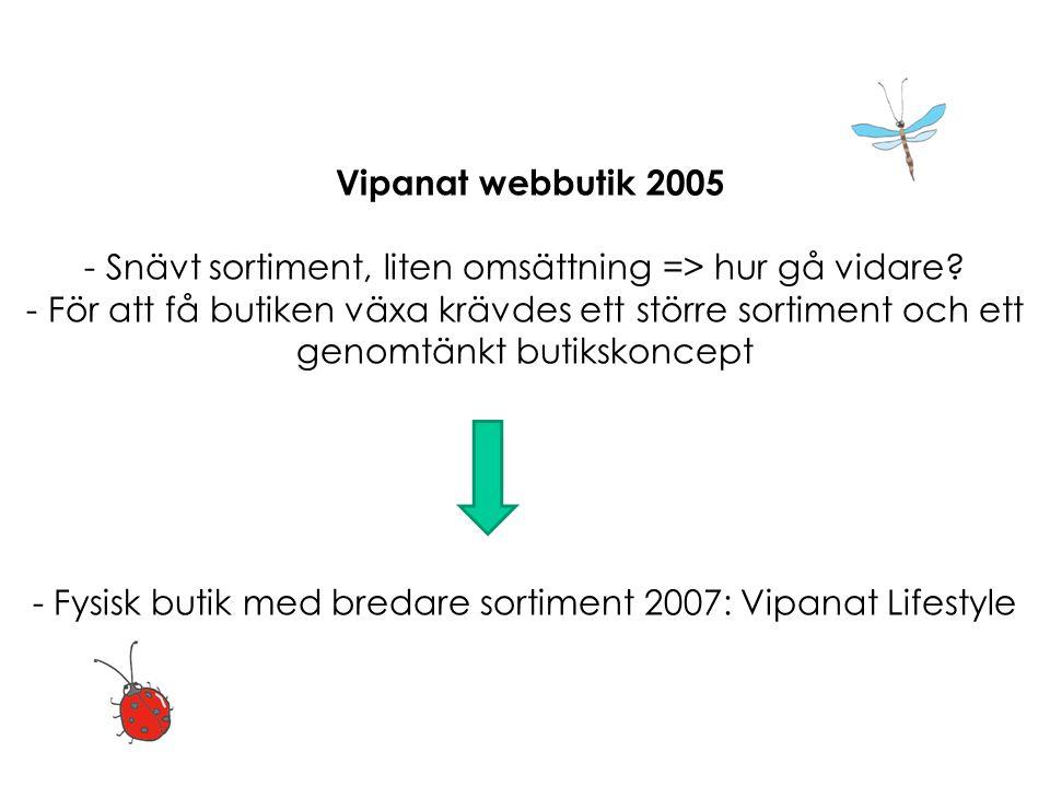 Vipanat webbutik 2005 - Snävt sortiment, liten omsättning => hur gå vidare? - För att få butiken växa krävdes ett större sortiment och ett genomtänkt