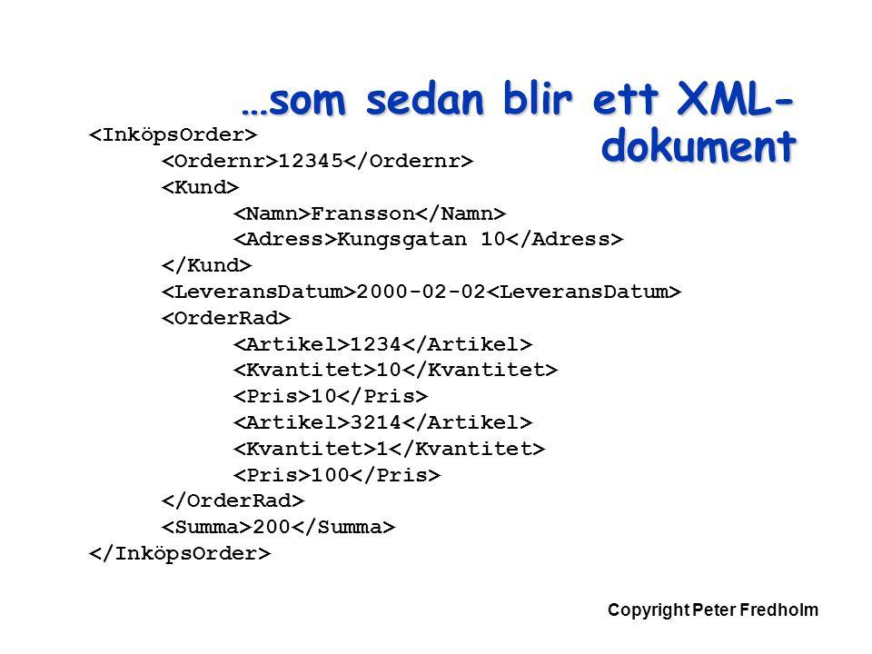 Copyright Peter Fredholm …som sedan blir ett XML- dokument 12345 Fransson Kungsgatan 10 2000-02-02 1234 10 3214 1 100 200