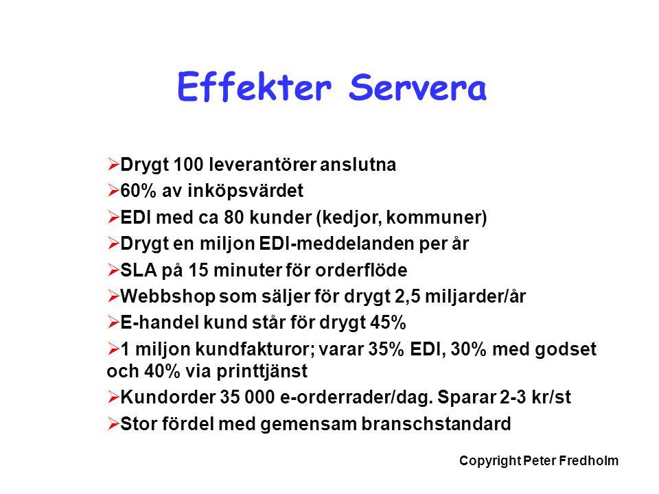 Copyright Peter Fredholm Effekter Servera  Drygt 100 leverantörer anslutna  60% av inköpsvärdet  EDI med ca 80 kunder (kedjor, kommuner)  Drygt en