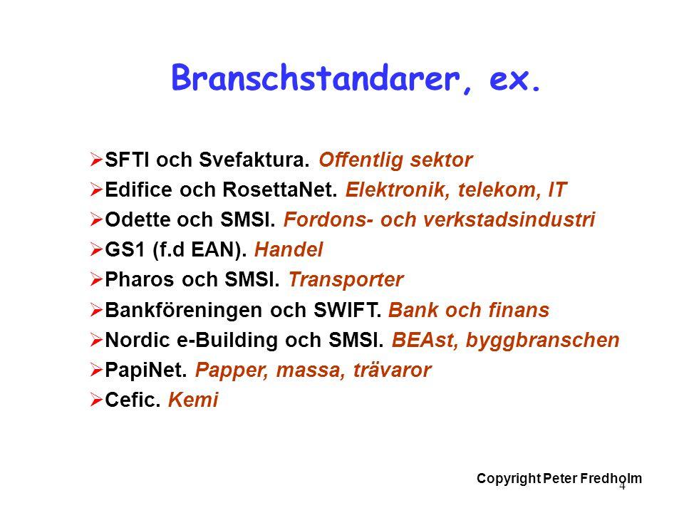 Copyright Peter Fredholm  Affärsprocesser och scenarier  Transaktioner/meddelanden (Edifact, XML)  Produktklassificering  Artikelnumrering  Godsmärkning och streckkoder/RFID  Datakommunikation Innehåll i bransch- standarder, ex.