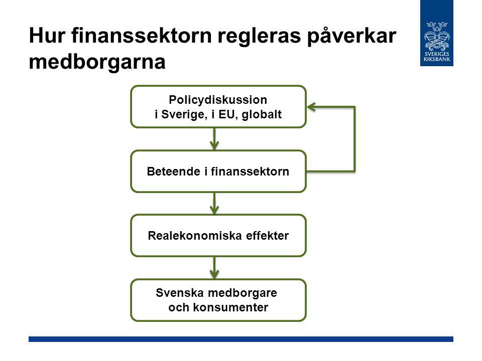Hur finanssektorn regleras påverkar medborgarna Policydiskussion i Sverige, i EU, globalt Svenska medborgare och konsumenter Kan upplevas abstrakt Ofta teknisk Beteende i finanssektorn Realekonomiska effekter