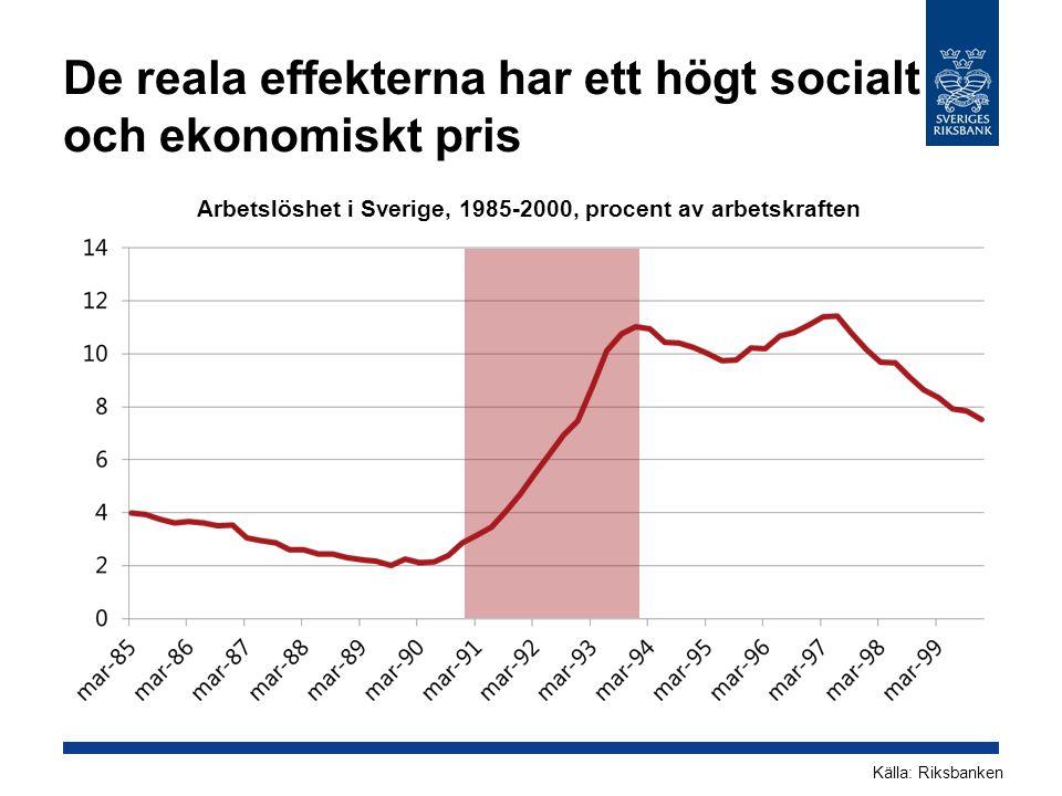 De reala effekterna har ett högt socialt och ekonomiskt pris Källa: Riksbanken Arbetslöshet i Sverige, 1985-2000, procent av arbetskraften