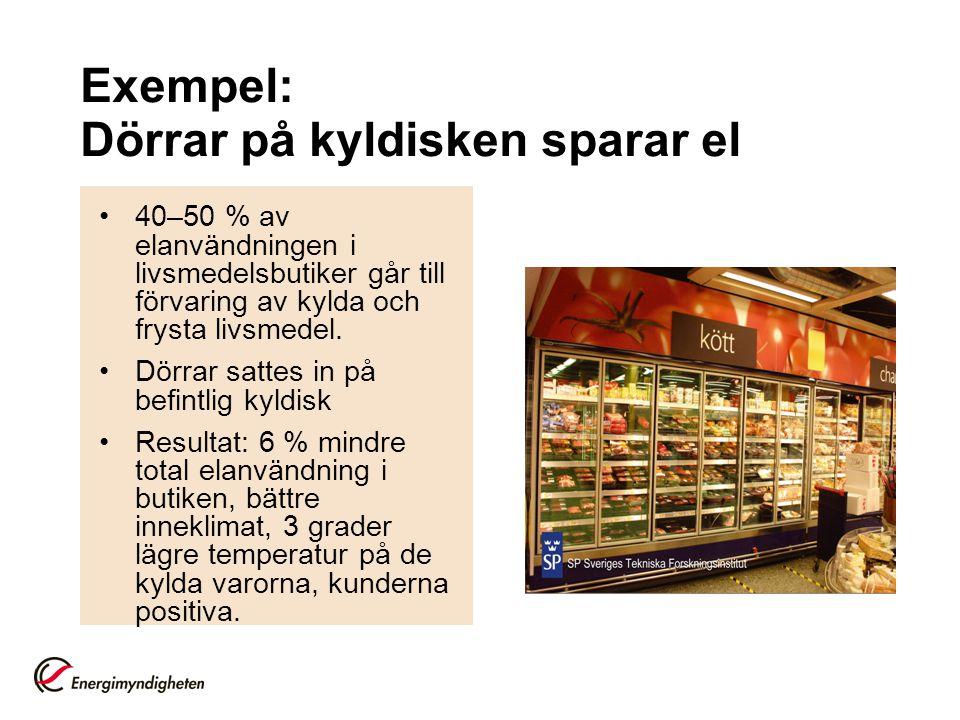 Exempel: Dörrar på kyldisken sparar el •40–50 % av elanvändningen i livsmedelsbutiker går till förvaring av kylda och frysta livsmedel.