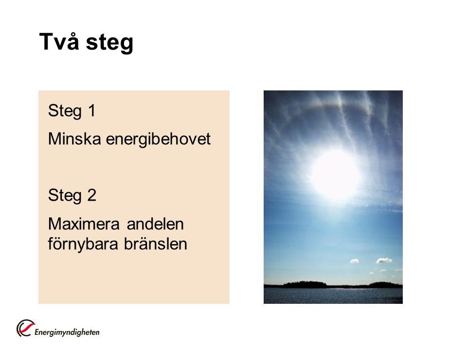 Två steg Steg 1 Minska energibehovet Steg 2 Maximera andelen förnybara bränslen