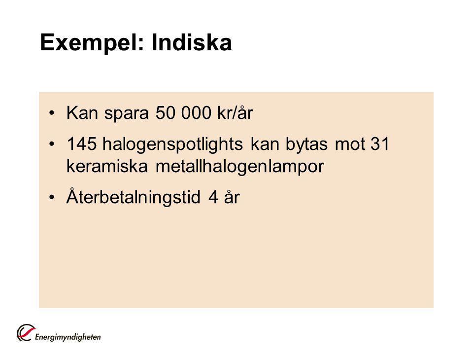 Exempel: Indiska •Kan spara 50 000 kr/år •145 halogenspotlights kan bytas mot 31 keramiska metallhalogenlampor •Återbetalningstid 4 år